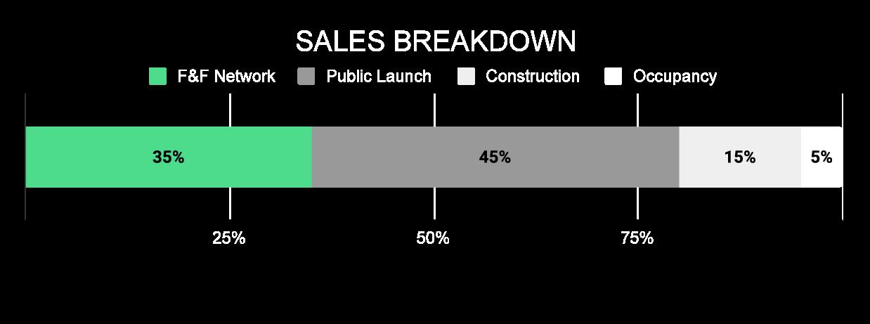 Sales-Breakdown-2-Large
